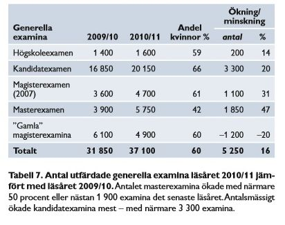 examina2011-02