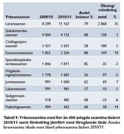 examina2011
